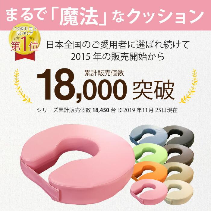 日本全国のご愛用者に選ばれ続けて2015年の販売開始から18,000突破