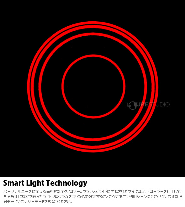 Smart Light Technology