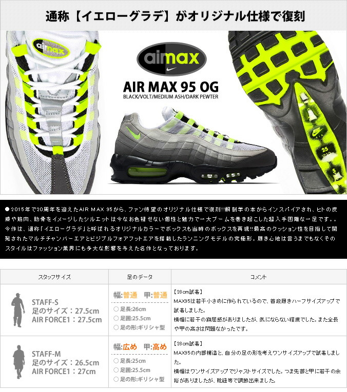 promo code d6bae 39ffb Legendary running shoes  AIRMAX95 (Air Max 95)  which were born in 1995.  The design which Sergio Lozano who was a designer received inspiration from  a book ...