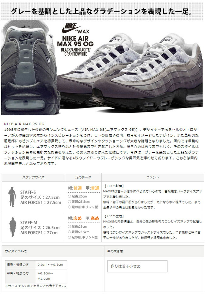 new styles 13d4f b778e Legendary running shoes  AIR MAX 95 (Air Max 95)  which were born in 1995.  The design which Sergio Lozano who was a designer received inspiration from  a ...
