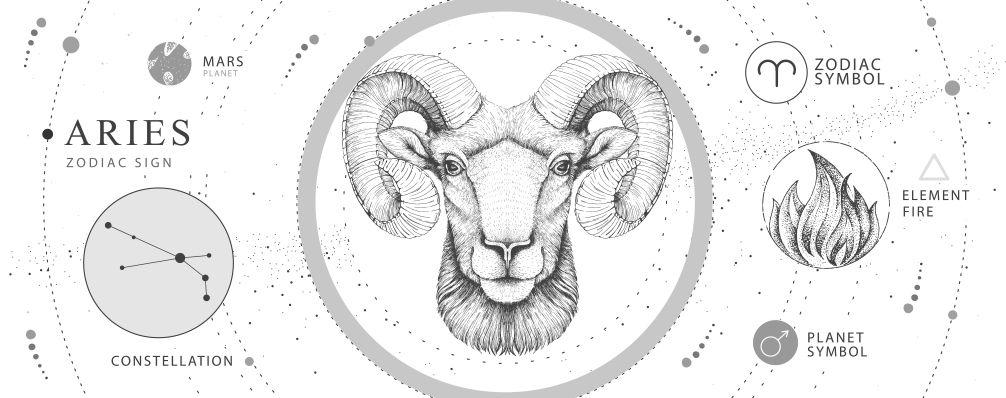 月星座別おすすめの願い事とセルフケア 牡羊座 Aries (3/21〜4/19)