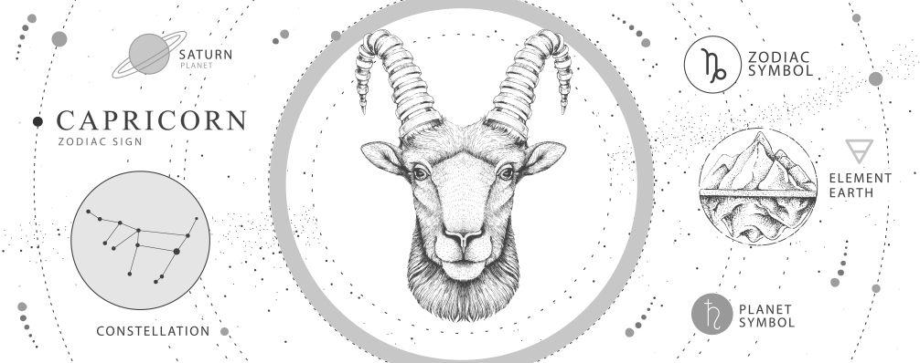 月星座別おすすめの願い事とセルフケア 山羊座 Capricorn (12/22〜1/19)