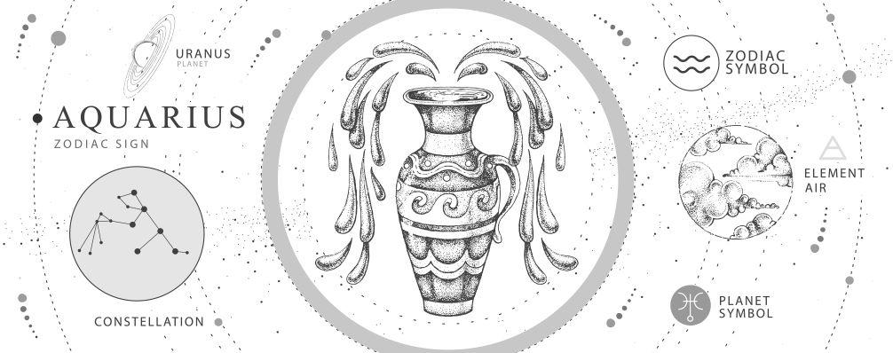 月星座別おすすめの願い事とセルフケア 水瓶座 Aquarius (1/20〜2/18)