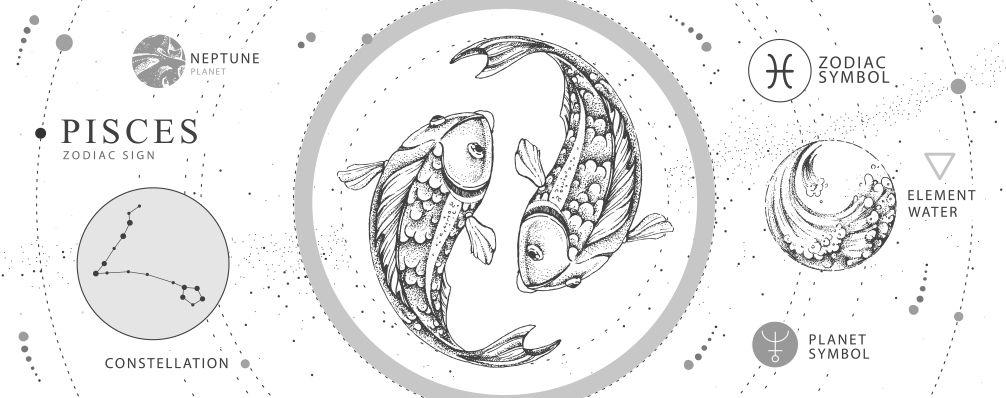 月星座別おすすめの願い事とセルフケア 魚座 Pisces (2/19〜3/20)
