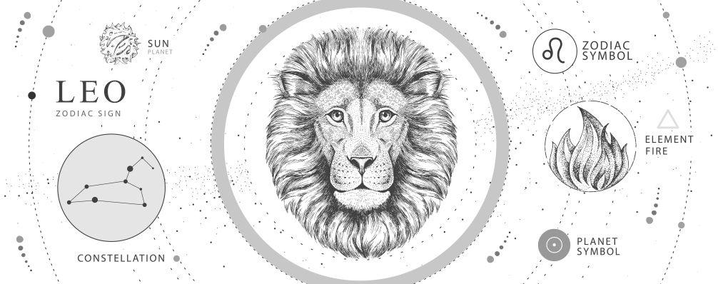 月星座別おすすめの願い事とセルフケア 獅子座 Leo (7/23〜8/22)