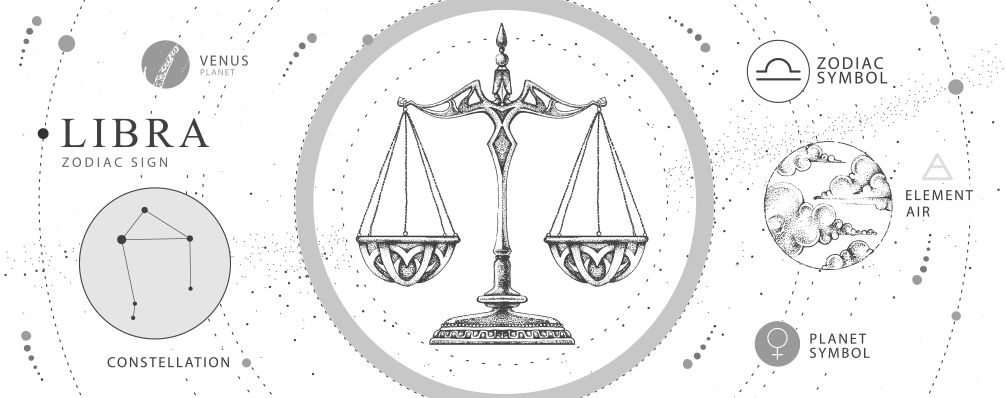 月星座別おすすめの願い事とセルフケア 天秤座 Libra (9/23〜10/23)