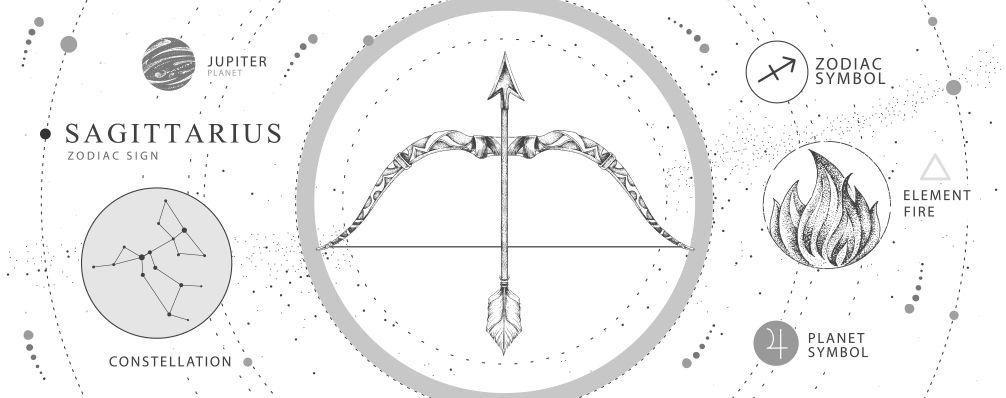 月星座別おすすめの願い事とセルフケア 射手座 Sagittarius (11/22〜12/21)