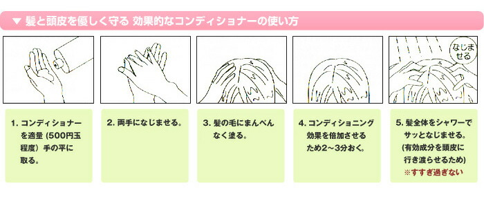 使用方法 1. コンディショナーを適量(500円玉程度)手の平に取る。 2. 両手になじませる。 3. 髪の毛にまんべんなくぬる 4.コンディショニング効果を倍加させるため、2〜3分おく。 5.髪全体をシャワーでサッとなじませる。(有効配合成分を頭皮に行き渡らせるため)※すすぎすぎない