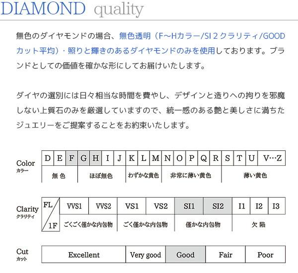 ダイヤモンドグレード