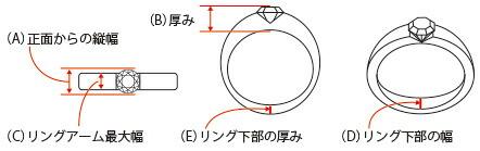 リフォーム・セミオーダー空枠測定個所