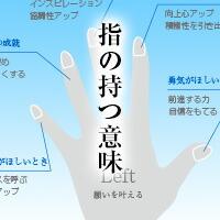 指の持つ意味