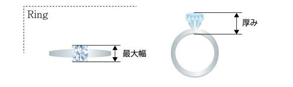 サイズ計測箇所イラスト リング