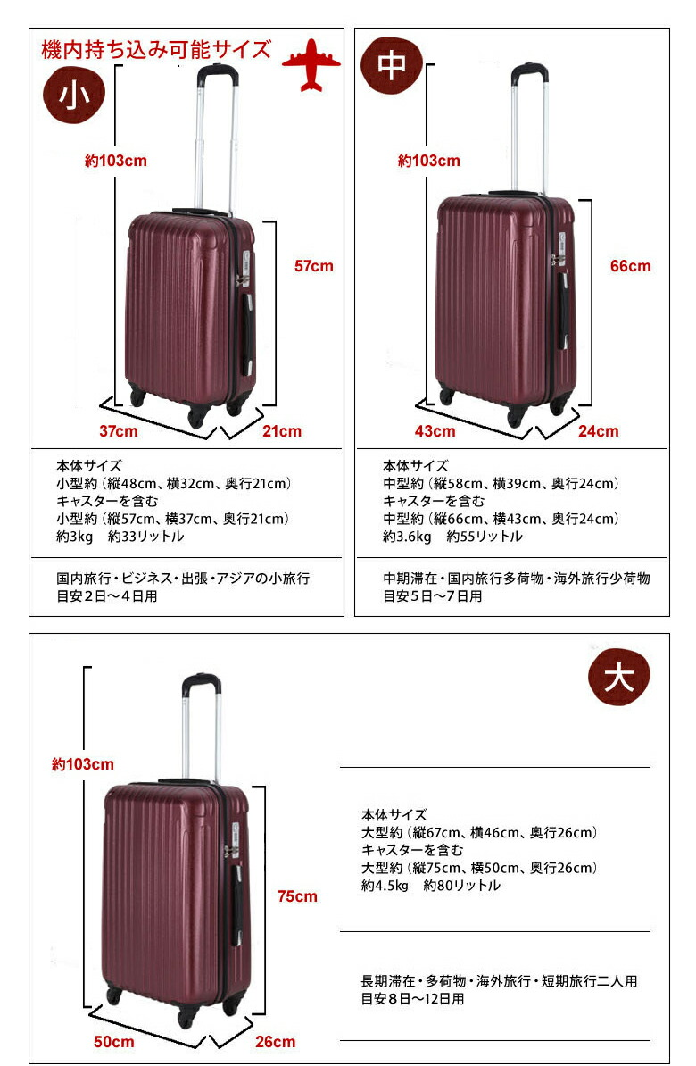 Luckpanda Rakuten Global Market Cute Suitcase Carry