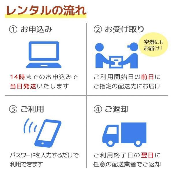 ラッキーレンタルショップ韓国WiFiのお申込方法