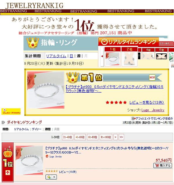 0.5ctエタニティダイヤモンドリング(指輪)[ColorE〜D/Clarity:SIクラス]
