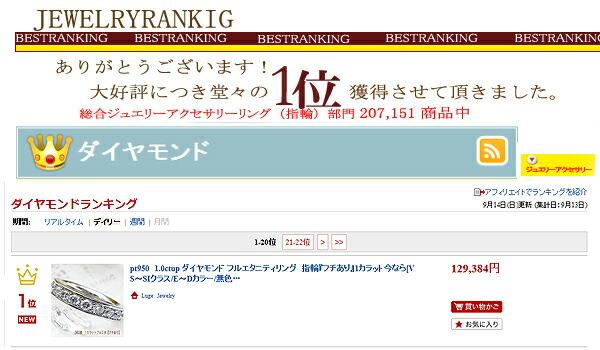 pt950 1.2ctダイヤモンドフルエタニティリング【フチありエタニティ】