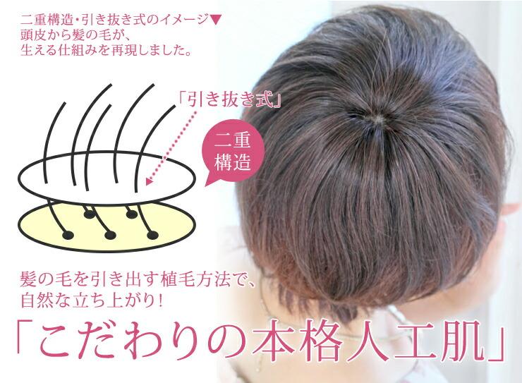 総手植え人毛100%ヘアピース ミニリアルスキン[ahp002]