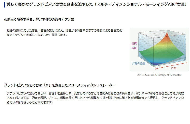 CASIO カシオ PX-S1000  説明3