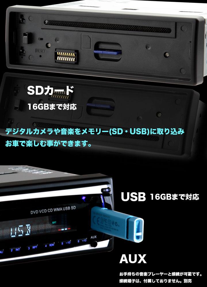DVDプレーヤー 取付イメージ