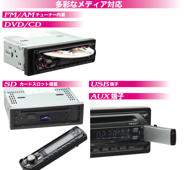DVDプレーヤー FMAM