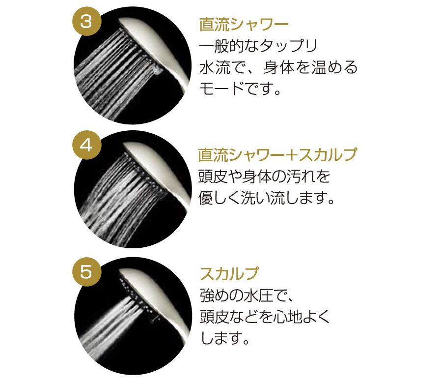 シャワーしながらヘア&スキンケア/ウルトラファインバブルのシャワーヘッド毛穴より小さな気泡でスッキリ!