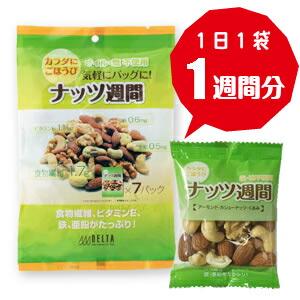 デルタインターナショナル 1日1袋 ナッツ週間 アーモンドやくるみなどナッツを食べよう!