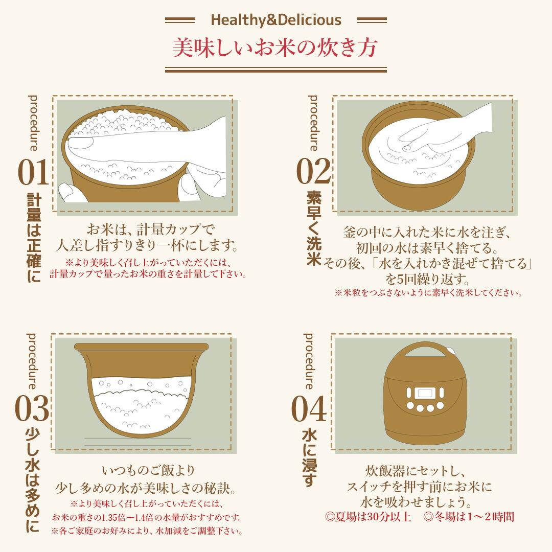 金賞健康米4
