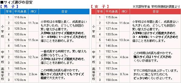 トンボ学生服 女子 サージ織り 白2本ラインセーラー服 160cmA~180cmA  (トンボ TOMBOW) (送料無料) 【取寄せ】