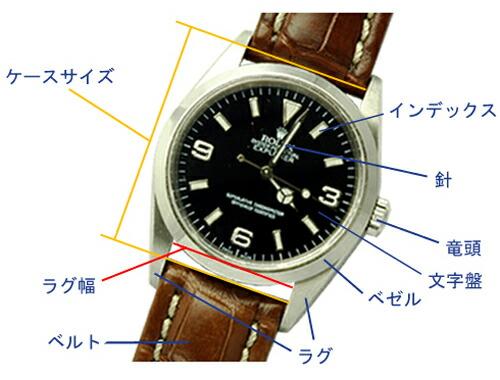 腕時計 見本