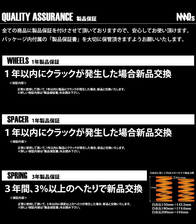 TOP MAQs QualityAssurance banner