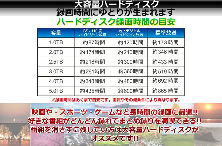 LaCie minimus LCH-FMN020U3,DriveStation HD-LB2.0TU3/N,LCH-FMN030U3, HD-LBV3.0TU3-BKC ,LS410D0201,IODATA HDCL-UT2.0K,HD-LS2.0TU2C