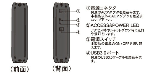 LHD-EN3000U3WS,LHD-EN4000U3WS,,LCH-FMN030U3, HD-LBV3.0TU3-BKC ,LS410D0201,IODATA HDCL-UT2.0K,HD-LS2.0TU2C