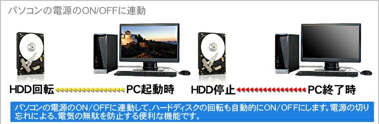 pc連動-2