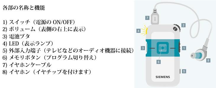 シーメンス補聴器 Pockettio(ポケッティオ)DMPは、簡単操作のポケット型デジタル補聴器!