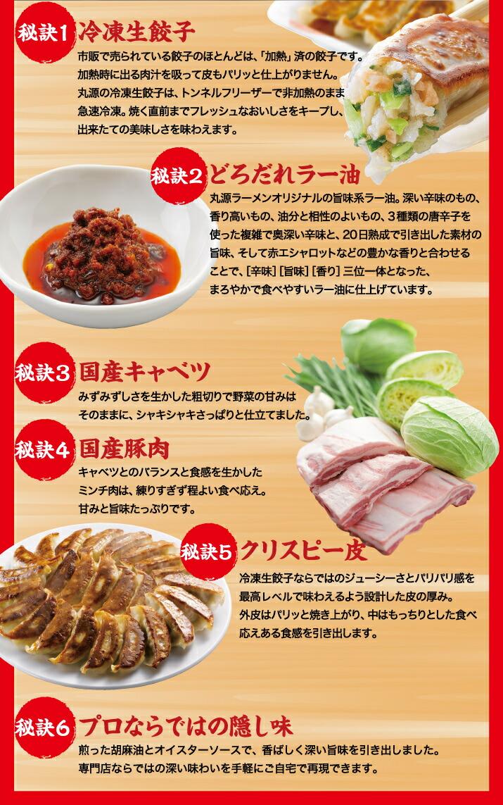 丸源の冷凍生餃子 ここが美味しい!