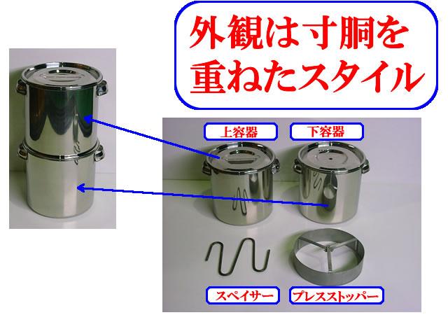 器具の説明