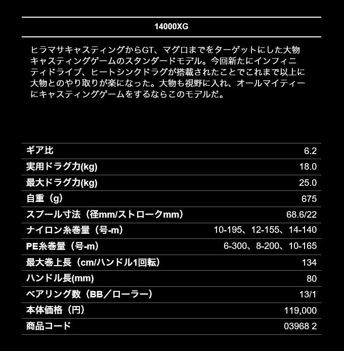 シマノ ステラSW 2019年モデル