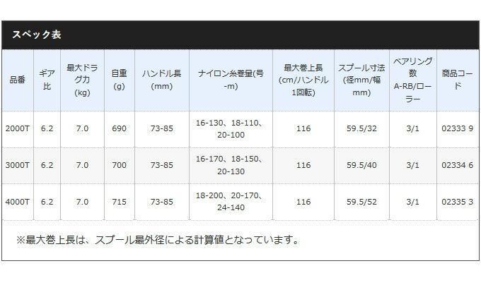シマノ スピードマスター石鯛(2)
