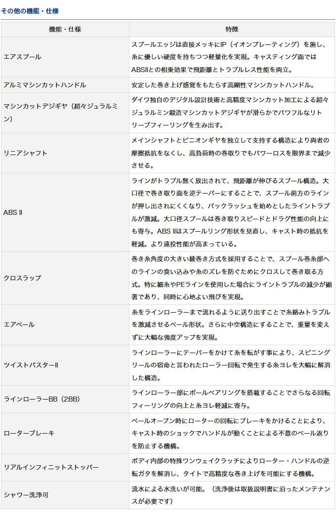 ダイワ   月下美人 EX 2017年モデル(4)