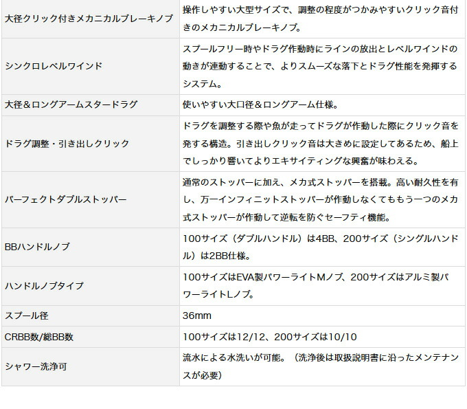 ダイワ ソルティガ BJ 2017年モデル(5)