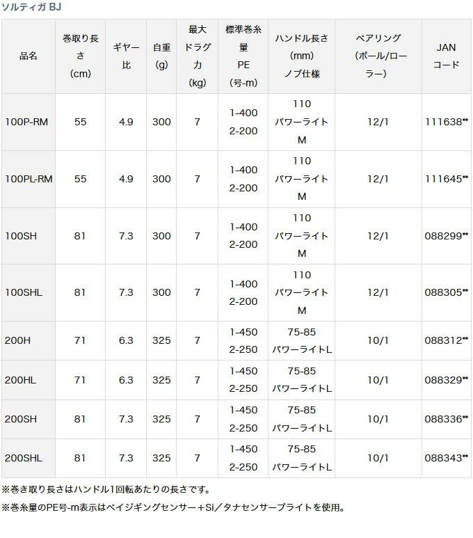 ダイワ ソルティガ BJ 2017年モデル(6)
