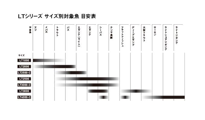 ダイワ EXIST(8)