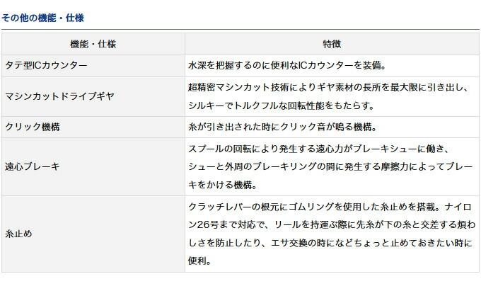 ダイワ 幻覇王 石鯛(5)