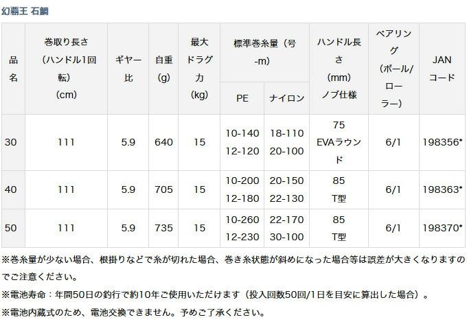 ダイワ 幻覇王 石鯛(6)