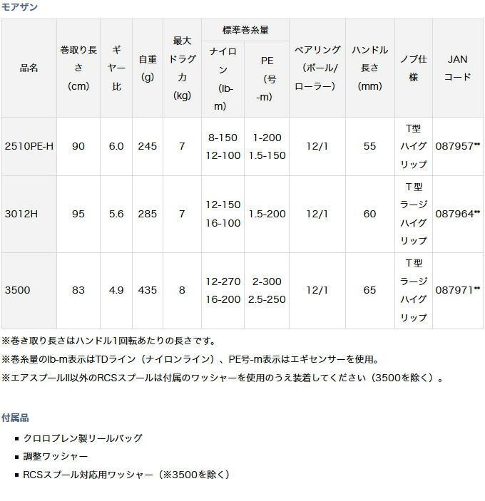 ダイワ モアザン 2017年モデル(8)