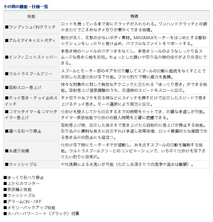 ダイワ シーボーグ200J/J-L (5)