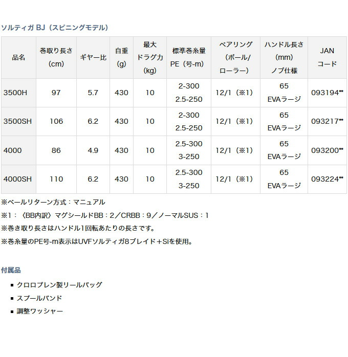 ダイワ ソルティガ BJ(スピニングモデル)(4)