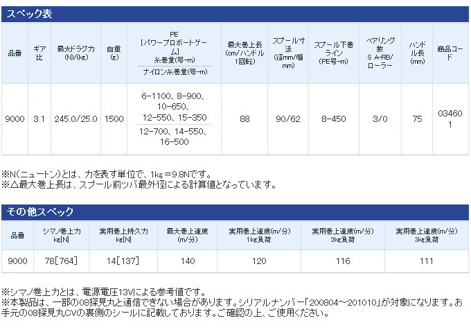 シマノ フォースマスター 9000 (3)