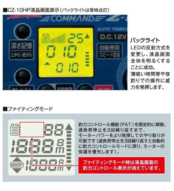 ミヤエポック コマンドZシリーズ CZ-10HP(2)