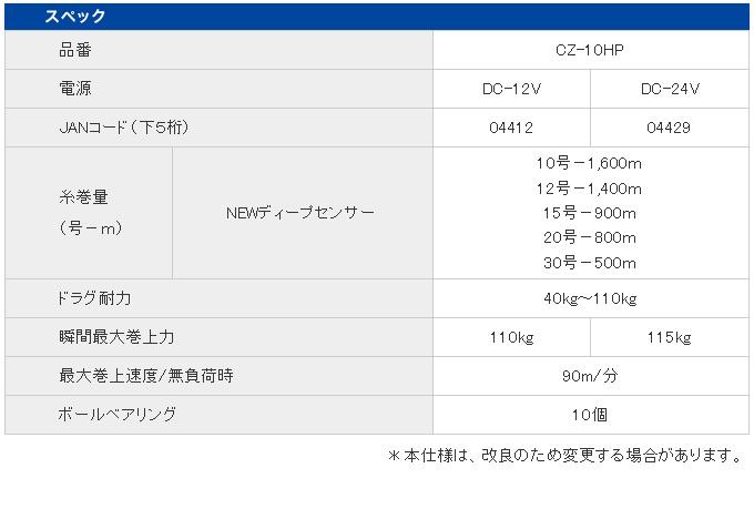 ミヤエポック コマンドZシリーズ CZ-10HP(3)